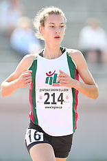 2008 AC Nat Youth--Distance