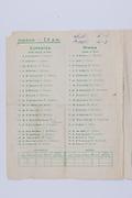 Interprovincial Railway Cup Football Cup Final,  17.03.1952, 03.17.1952, 17th March 1952, referee S P O Ceallacain, Leinster 0-05, Munster 0-03,.Interprovincial Railway Cup Hurling Cup Final,  17.03.1952, 03.17.1952, 17th March 1952, referee Sean O Faolain, Connacht 4-02, Munster 5-11, Connacht Hurling Team, S Duggan, C Corless, F Flynn, J Brophy, J Molloy, T Kelly, H Gordon, J Salmon, J Killeen, F Duignan, M Burke, P Nolan, P Manton, M J Flaherty, J Gallagher, J McMahon, T Moroney, K McNamee, S Ruane, Munster Hurling Team, A Reddan, J Goode, D Walsh, J Doyle, S Herbert, P Stakelum, M Fouhy, P Shanahan, S Kiely, M Nugent, M Ryan, S Bannon, P Kenny, D McCarthy, C Ring, E Stokes, S Smith, S Finn, D Broderick, E Ryan,