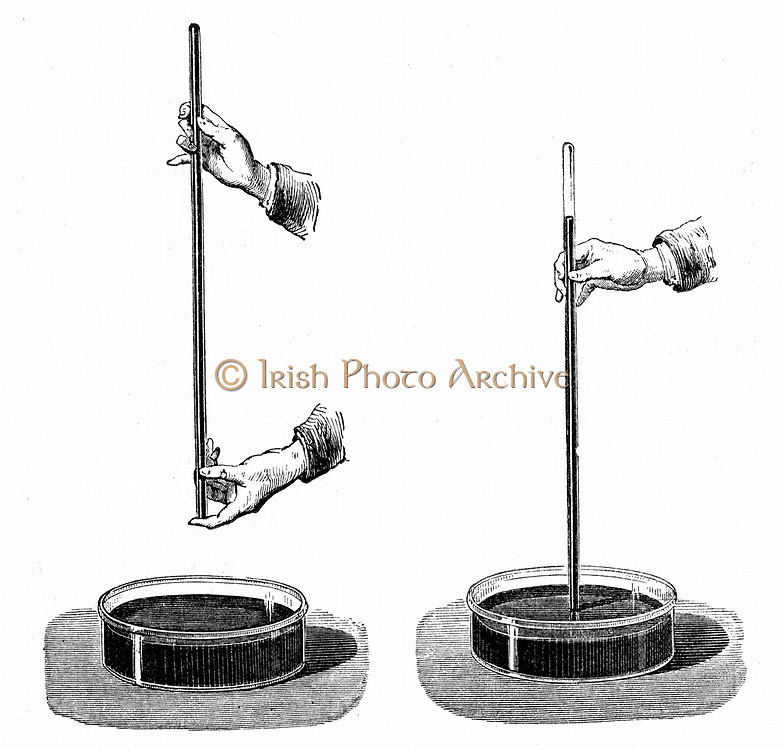 Evangelista Torricelli's (1608-1647) demonstration 1643.  It showed that the height of a column of liquid is governed by atmospheric pressure and that the height of the column is directly proportional to the density of the liquid.  Water will rise to 9.75m (32 feet) but mercury, which is approximately 13.5 times denser, will only rise to .736m (29 ins).  A meter (3 feet) tube is filled with mercury and the open end placed in a dish of mercury.  The liquid will fall in the tube until the weight of the column is in equilibrium with atmospheric pressure - .736m (29 ins).  From 'The Atmosphere' by Camille Flammarion. (London, 1873).
