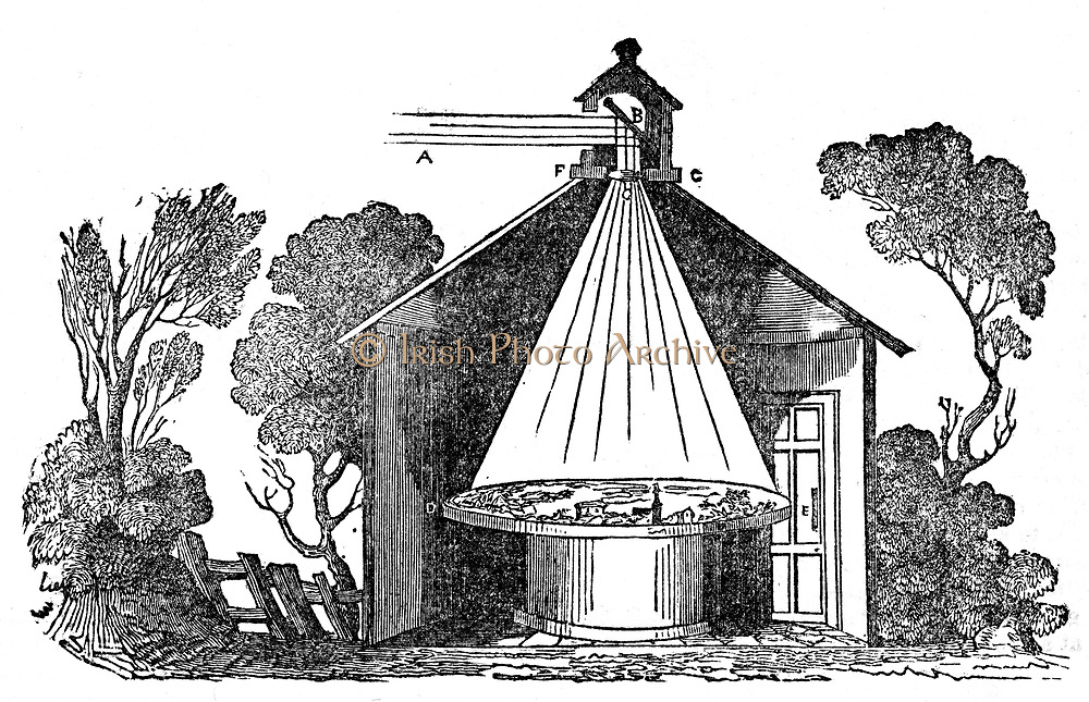 Camera obscura: showing how the scene outside was collected by a mirror tilted at 45 degrees(B) passed through a meniscus lens between F and C and the image thrown onto the table below. From 'The Magazine of Science' Vol.I, London 1840