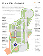 "Michigan Builds Fake Town to Test Driverless Cars<br /> <br /> the University of Michigan together with Michigan Department of Transportation opened a new test environment that would enable car manufacturers and technology suppliers to test driverless cars in a controlled environment. Called Mcity, this 32-acre simulation of urban and suburban environment is the first of its kind and includes a network of roads with intersections, traffic signs and signals, streetlights, fake building facades, sidewalks and obstacles such as construction barrier. Unlike public streets, many of Mcity's elements are movable that will allow engineers to rearrange the city's layout to create complex intersections, blind corners and all kinds of conditions imaginable. In addition, Mcity will also include robotic pedestrians that would pop out in front of traffic unexpectedly to see how well autonomous vehicles react.<br /> <br /> ""There are many challenges ahead as automated vehicles are increasingly deployed on real roadways,"" said Peter Sweatman, director of the U-M Mobility Transformation Center. ""Mcity is a safe, controlled, and realistic environment where we are going to figure out how the incredible potential of connected and automated vehicles can be realized quickly, efficiently and safely.""<br /> ""We would never do any dangerous or risky tests on the open road, so this will be a good place to test some of the next technology,"" says Hideki Hada, general manager for electronic systems at Toyota's Technical Center in Ann Arbor. ""A big challenge is intersections in the city, because there are vehicles, pedestrians, and bicycles together with complex backgrounds with buildings and connections to infrastructure. That's why this is really important.""<br /> The market for driverless technology is expected to grow to $42 billion by 2025, and self-driving cars may account for a quarter of global auto sales by 2035, according to Boston Consulting Group.<br /> ©Exclusivepix Media"
