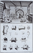 Pewterer's workshop from  'Encylopedie'Paris, 1751-1780, edited by Diderot and Dalembert.