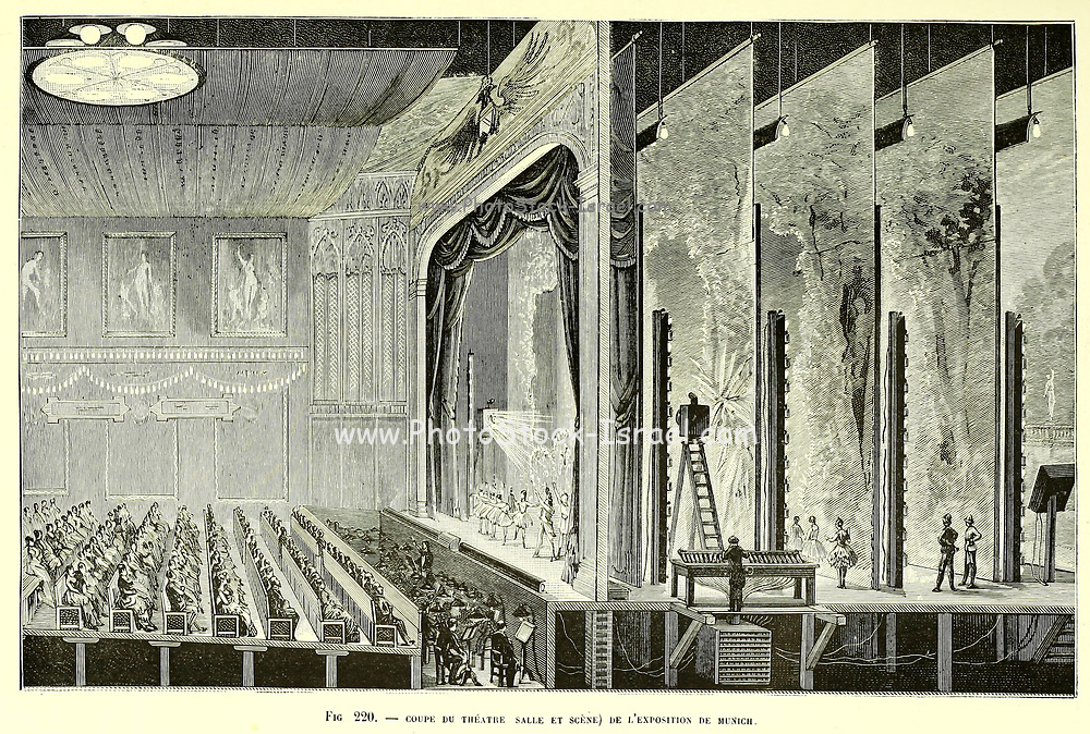 Electric lighting used in a theatre at the Munich expo. From the Book Les merveilles de la science, ou Description populaire des inventions modernes [The Wonders of Science, or Popular Description of Modern Inventions] by Figuier, Louis, 1819-1894 Published in Paris 1867