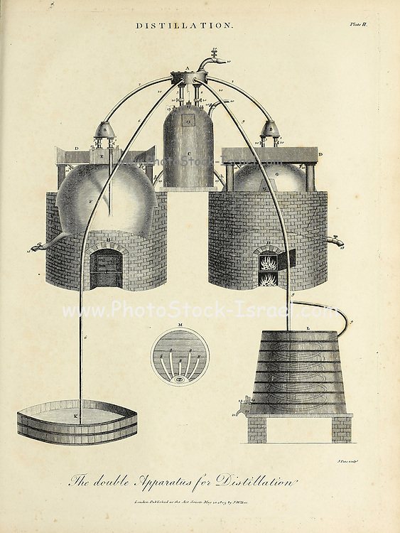 Distillation methods Copperplate engraving From the Encyclopaedia Londinensis or, Universal dictionary of arts, sciences, and literature; Volume V;  Edited by Wilkes, John. Published in London in 1810