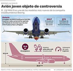 March 13, 2019 - La seguridad del avión Boeing 737 MAX 8 genera dudas. (Credit Image: © La Nacion via ZUMA Press)