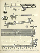 Machine for boring wooden pipes and casting and drawing iron pipes Copperplate engraving From the Encyclopaedia Londinensis or, Universal dictionary of arts, sciences, and literature; Volume XX;  Edited by Wilkes, John. Published in London in 1825