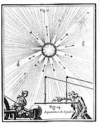 Leyden (Leiden) jar and Pieter von Musschenbroeck's experiment of 1746: attempted to electrify water in bottle as had been done by his pupil Cuneus. Frightened by shock received. Illustration from Abbe  Nollet 'Essai sur l'Electricite des Corps', Paris, 1765. Engraving