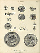 Mechanism of a clock Horology [study of the measurement of time. Clocks, watches, clockwork, sundials, hourglasses, clepsydras, timers, time recorders, marine chronometers]. Copperplate engraving By J. Pass From the Encyclopaedia Londinensis or, Universal dictionary of arts, sciences, and literature; Volume X;  Edited by Wilkes, John. Published in London in 1811