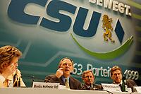 16.01.1999, Deutschland/Bonn:<br /> Wolfgang Schäuble, CDU Bundesvorsitzender, spricht auf dem CSU Parteitag, Neue Messe, München<br /> IMAGE: 19990116-01/07-13<br /> KEYWORDS: Wolfgang Schaeuble