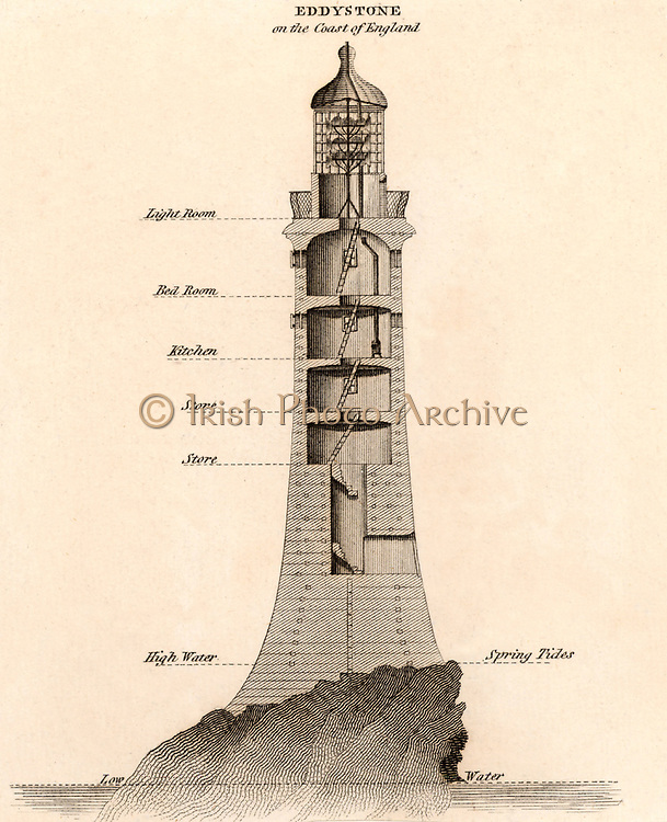 Second Eddystone lighthouse built on the Stone 13 miles South-east of Polperro, Cornwall, England, which claimed up to 50 ships a year.  Built by the English engineer and engraver Henry Winstanley (1644-1703) in 1699, destroyed in a gale on 26 November 1703.  From 'The Sea' by F Whymper (London, c1890).  Engraving.