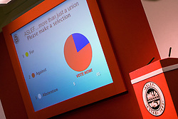 Electronic Voting System at ASLEF Trade Union Conference,