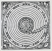 Geocentric system of the universe showing the Earth surrounded by Aristotle's  four elements, Earth, Air, Fire and Water.  Woodcut, 1539