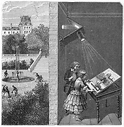 Children watching an outdoor scene through a camera obscura. From A Ganot 'Natural Philosophy' London, 1887