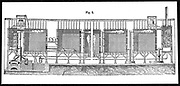 Lead chambers for large-scale production of sulphuric acid (Oil of Vitriol or HS204.) [1874]. Sectional view showing the process from begging to end from the furnace (left) to the denitrating (or Glover) tower (right). One of the most important of industrial chemicals, incorporating Gay-Lussac's (1778-1850) and John Glover's (1817-1902) refinements. From 'The Popular Encyclopedia'. (London, 1874). Engraving.