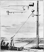 Refracting telescope without a tube, designed by Christiaan Huyghens c1650. From an edition of his 'Opera Varia', 1724. Engraving