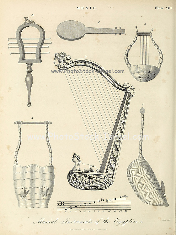Music Instruments of the Egyptians Copperplate engraving From the Encyclopaedia Londinensis or, Universal dictionary of arts, sciences, and literature; Volume XVI;  Edited by Wilkes, John. Published in London in 1819