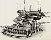 The 'Crandall' typewriter of 1886. Engraving.