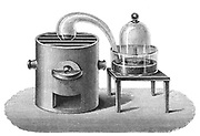 Lavoisier's investigation of the existence of oxygen in the air. Mercury in trough (right) and in glass balloon (left) on prolonged heating, some red oxide of mercury found in balloon, while volume of air in bell jar (right) reduced. Engraving, 1894.
