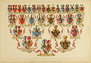 The art of heraldry : an encyclopædia of armory by Fox-Davies, Arthur Charles, 1871-1928 Published in London by T.C. & E.C. Jack in 1904. Heraldry is a broad term, encompassing the design, display and study of armorial bearings (known as armory), as well as related disciplines, such as vexillology, together with the study of ceremony, rank and pedigree. Armory, the best-known branch of heraldry, concerns the design and transmission of the heraldic achievement. The achievement, or armorial bearings usually includes a coat of arms on a shield, helmet and crest, together with any accompanying devices, such as supporters, badges, heraldic banners and mottoes