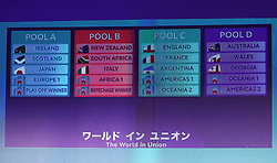 KYOTO, JAPAN - MAY 10: A view of the drawn pools during the Rugby World Cup 2019 Pool Draw at the Kyoto State Guest House on May 10, in Kyoto, Japan. Photo by Dave Rogers - World Rugby/PARSPIX/ABACAPRESS.COM