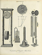 Construction of clepsydra [water clock]. Horology [study of the measurement of time. Clocks, watches, clockwork, sundials, hourglasses, clepsydras, timers, time recorders, marine chronometers]. Copperplate engraving By J. Pass From the Encyclopaedia Londinensis or, Universal dictionary of arts, sciences, and literature; Volume X;  Edited by Wilkes, John. Published in London in 1811