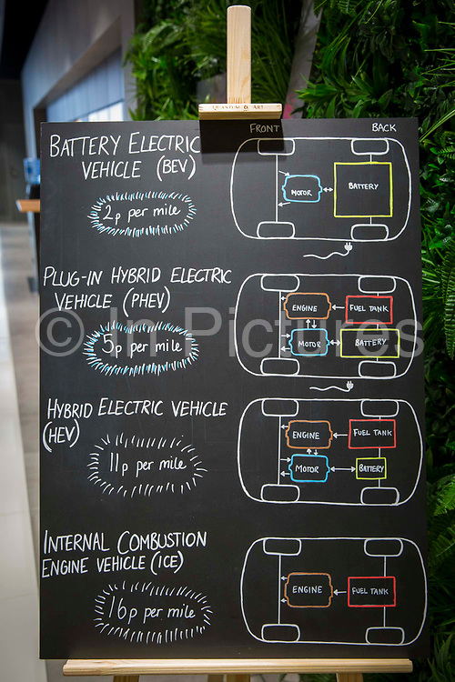 A handy comparison chart  at the Electric Vehicle Experience Centre inside a shopping centre on Crown Walk, Milton Keynes, United Kingdom. Chargemaster make and install the charging points in the UK through their POLAR Network, which gives access to over 6,000 charging points.