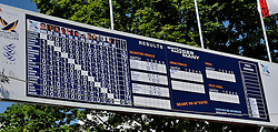 Score board at Match Race Germany in Langenargen. Photo:Chris Davies/WMRT