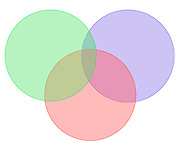 3 colored Venn diagram on white background.