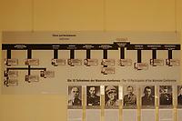 """15 JAN 2002, BERLIN/GERMANY:<br /> Schautafel der Teilnehmer der Konferenz zur sog. """"Endloesung der Judenfrage"""" im Konferenzraum der Wannsee-Konferenz, Gedenk- und Bildungsstaette Haus der Wannsee-Konferenz, Am Grossen Wannsee 56-58, 14109 Berlin<br /> IMAGE: 20020115-01-002<br /> KEYWORDS: Konferenzsaal, Saal"""