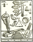 Various musical instruments. 1: Forms of Hurdy-Gurdy, also called Peasant Lyre, 2: Keyed violin, 3: Straw Violin, 4: Hunting Horns, 5: Triangle, 6: Bells, 7: Tambourine or Moorish Drum. Woodcut from Michael Praetorius 'Syntagma Musicum', 1615-1620.