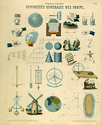 General properties of bodies: educational plate published Wurtemberg c.1850. Physical principles including Inertia; Centre of gravity; Centrifugal force; Parallelogram of forces; Intensity of light varies inversely as square of distance; etc.