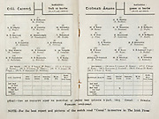 All Ireland Senior Hurling Championship Final,.Brochures,.03.09.1950, 09.03.1950, 3rd September 1950, .Tipperary 1-9, Kilkenny 1-8, .Minor Tipperary v Kilkenny,.Senior Tipperary v Kilkenny, .Croke Park, ..Kilkenny Senior Team, Ramie Dowling, Goalkeeper, Eire Og, Co Kilkenny, J. Hogan, Right corner-back, Tullaroan, Co Kilkenny, Pat Hayden, Full-back, Eire Og, Co Kilkenny, Mark Marnell, Left corner-back, Tullaroan, Co Kilkenny, Jimmy Kelly, Right half-back, Carrickshock, Co Kilkenny, Peter Prendergast, Centre half-back, Thomastown, Co Kilkenny, Willie Walsh, Left half-back, Carrickshock, Co Kilkenny, Dan Kennedy, Midfielder, Dicksboro, Co Kilkenny, Shem Downey, Midfielder, Tullaroan, Co Kilkenny, Willie Costigan, Right half-forward, Tullaroan, Co Kilkenny, Mick Kenny, Captain, Centre half-forward, Graigue, Co Kilkenny, Jim Langton, Left half-forward, Eire Og, Co Kilkenny, Jimmy Heffernan, Right corner-forward, Carrickshock, Co Kilkenny, J. Mulcahy, Centre forward, Eire Og, Co Kilkenny, Liam Reidy, Left corner-forward, Eire Og, Co Kilkenny, Substitutes, J. Keane, Graigue, Co Kilkenny, Paddy Buggy, Slieverue, Co Kilkenny, Dan Holohan, Graigue, Co Kilkenny, P. Cleary, Mooncoin, Co Kilkenny, Tom Walton, Tullaroan, Co Kilkenny, Mick Fripps, Mooncoin, Co Killkenny, ..Tipperary Senior Team, Tony Reddan, Goalkeeper, Lorrha, Co Tipperary, Michael Byrne, Right corner-back, Thurles Sarsfields, Co Tipperary, Tony Brennan, Full-back, Clonoulty, Co Tipperary, John Doyle, Left corner-back, Holycross, Co Tipperary, Seamus Finn, Right half-back, Pat Stakelum, Centre half-back, Young Irelands, Co Dublin, Tommy Doyle, Left half-back, Thurles Sarsfields, Co Tipperary, Seamus Bannon, Midfielder, Young Irelands, Co Dublin, Phil Shanahan, Midfielder, Young Irelands, Co Dublin, Ed Ryan, Right half-forward,  Borris-I-Leigh, Co Tipperary, Mick Ryan, Centre half-forward, Dicksboro, Kilkenny, Sean Kenny, Left half-forward, Borris-I-Leigh, Co Tipperary, Paddy Kenny, Right corner-forward, Borris-I