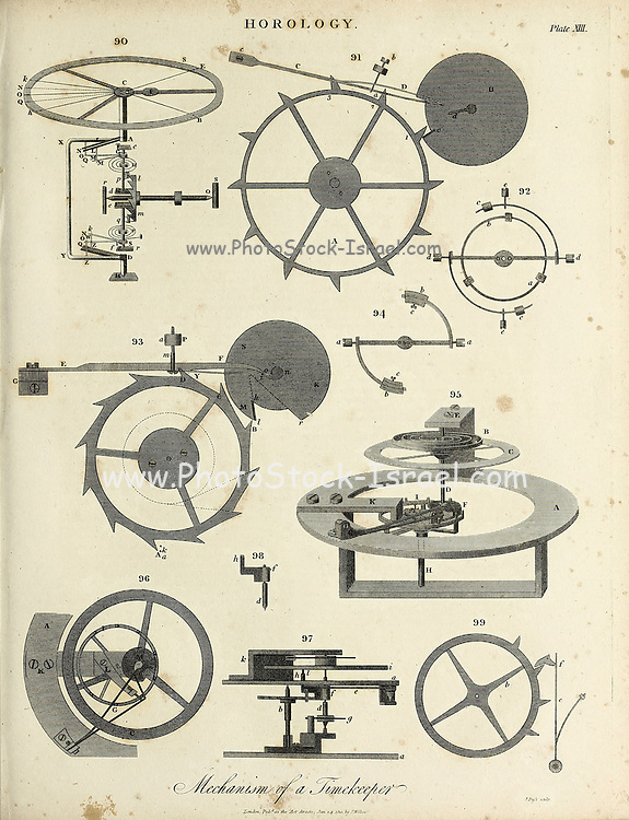 Mechanism of a Timekeeper Horology [study of the measurement of time. Clocks, watches, clockwork, sundials, hourglasses, clepsydras, timers, time recorders, marine chronometers]. Copperplate engraving By J. Pass From the Encyclopaedia Londinensis or, Universal dictionary of arts, sciences, and literature; Volume X;  Edited by Wilkes, John. Published in London in 1811