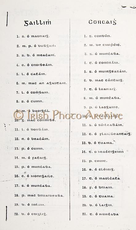 All Ireland Senior Hurling Championship Final,.Brochures,.28.09.1941, 09.28.1941, 28th September 1941, .Cork 5-11, Dublin 0-6, .Minor Cork v Galway, .Senior Dublin v Cork, .Croke Park, ..Galway Minor Team, S O Maonaig, M P O Dubgail, S B O Meacair, C O Croideain, L O Catain, M Mac An Agastair, L O Comdain, S O Cuinn, M O Daoigill, G Mac Conmide, L O Dorbain, R O Beacain, P O Cuinn, M O Fataig, P O Murcada, C O hIonngaile, S O Murcada, P Mac Bruaideada, D O Solain, D O Corglig, ..Cork Minor Team, S Condun, M De Cinipeic, S O Murcada, T O Corcrain, S O Muirgeasain, D Mac Cartaig, T O Luanaig, M O Murcada, P O Laotaire, S O Ceallaig, S O Suileabain, C O Flarebeartaig, D O Tuama, T O hEactigeinn, P Cnuic, E O Cleirig, T O Maolcata, F O Briain, C O Tuama, D O Laigm, T O Murcada, .