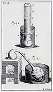 apparatus used in his experiments on the analysis of air.  Fig. 33:  Measuring air produced by distillation or fusion. From his 'Vegetable Satiks', 1727.