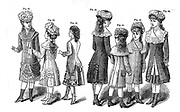 children's Fashion From Godey's Lady's Book and Magazine, Vol 101 July to December 1880 published in Philadelphia