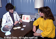 Medical, Birth Control Advise, Methods, Reproductive Clinic, Planned Parenthood