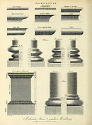 Pedestals, Bases and Regular Mouldings Copperplate engraving From the Encyclopaedia Londinensis or, Universal dictionary of arts, sciences, and literature; Volume II;  Edited by Wilkes, John. Published in London in 1810