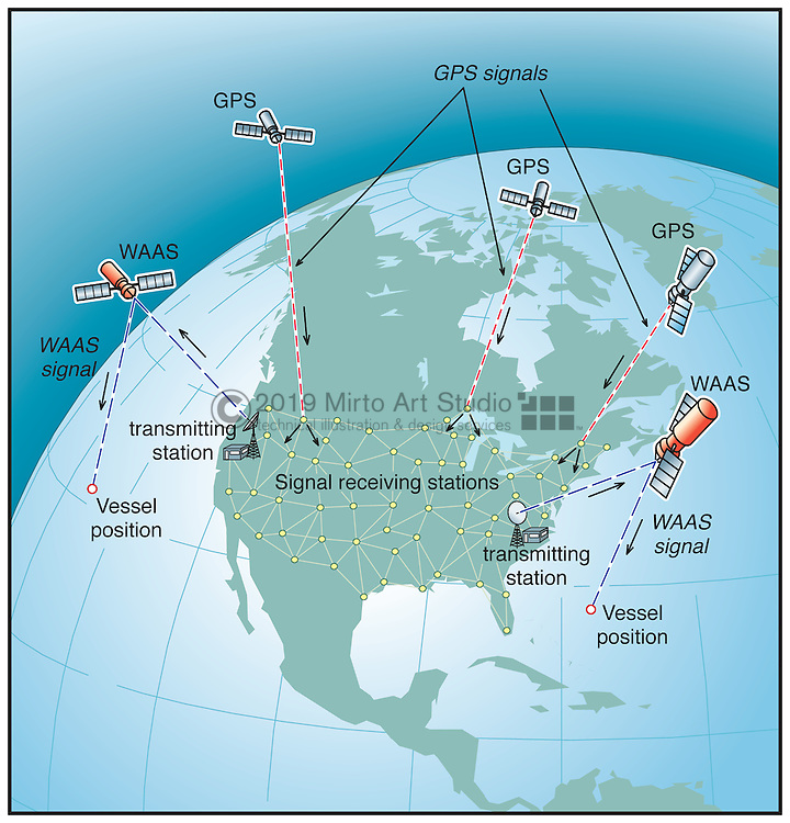 A vector illustration of a WASS satelite system.