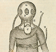 'Dean's diving helmet with air supplied through tube connecte Woodcut, 1842.'
