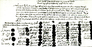 Death warrant of King Charles I of England.  On 6 January 1649 the House of Commons passed an 'Act' appointing 135 commissioners to be a High Court of Justice to try King Charles I.
