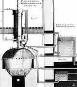 Sectional view of Newcomen steam engine. From Bernard Forest de Belidor 'Architecture Hydraulique' Paris 1737. Engraving
