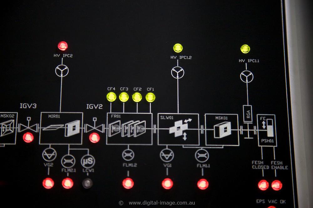 Equipment status display panel at the Australian Synchrotron