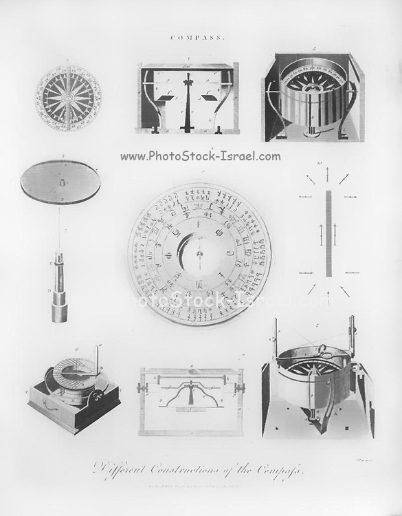 Different constructions of a compass Copperplate engraving From the Encyclopaedia Londinensis or, Universal dictionary of arts, sciences, and literature; Volume IV;  Edited by Wilkes, John. Published in London in 1810