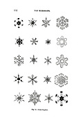 Snow flake under microscope From the book '  The microscope : its history, construction, and application ' by Hogg, Jabez, 1817-1899 Published in London by G. Routledge in 1869 with Illustrations by TUFFEN WEST