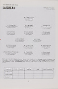 Interprovincial Railway Cup Football Cup Final, 18.03.1979, 03.18.1979, 18th March 1979, Ulster 1-07, Munster 0-06, .Interprovincial Railway Cup Hurling Cup Final,  17.03.1979, 03.17.1979, 17th March 1979, Connacht 1-09, Leinster 1-13, Hurling Team Leinster, Fan Larkin, Joe Hennessy, Noel Skehan, Willie Murphy, Peadar Carton, Ger Henderson, Jimmy Prendergast, Colm Doran, Paddy Quirke, Joachim Kelly, Billy Fitzpatrick, Martin Quigley, Mick Holden, Mick Walsh, Ned Buggy, Damien Martin, Paddy Prendergast, Mick Kennedy, Frank Cummins, Pat Delaney, Frank Keenan,