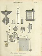 Steam Engine schematics and usage Copperplate engraving From the Encyclopaedia Londinensis or, Universal dictionary of arts, sciences, and literature; Volume XXIII;  Edited by Wilkes, John. Published in London in 1828