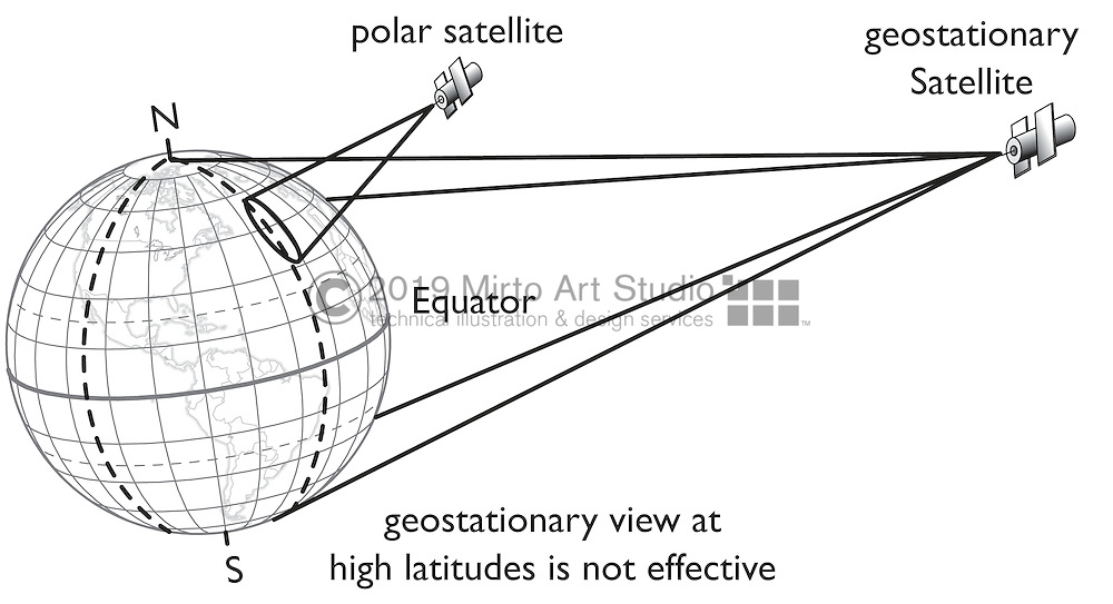 A vector illustration showing the signal coverage area of a satellite.