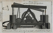 Blowing engine designed by Smeaton and used at the Carron ironworks. Engraving 1808.