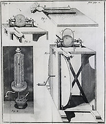 Fig.1: Repeat of Stephen Gray's (1666-1736) experiment on static electrical charges with a rubbed glass rod. Engraving 1731.